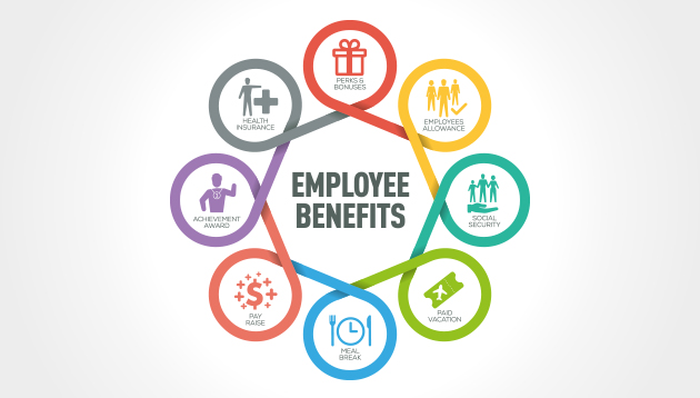 Employee Benefit Website - Yet to know More